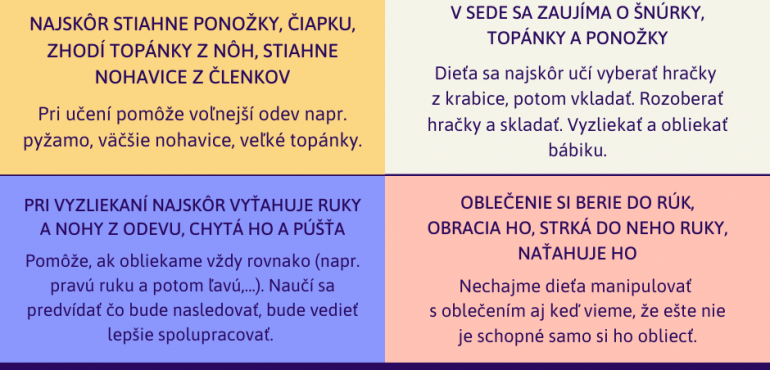 OBLIEKANIE 1.